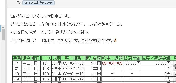 第77回 皐月賞(G1)消去データ分析